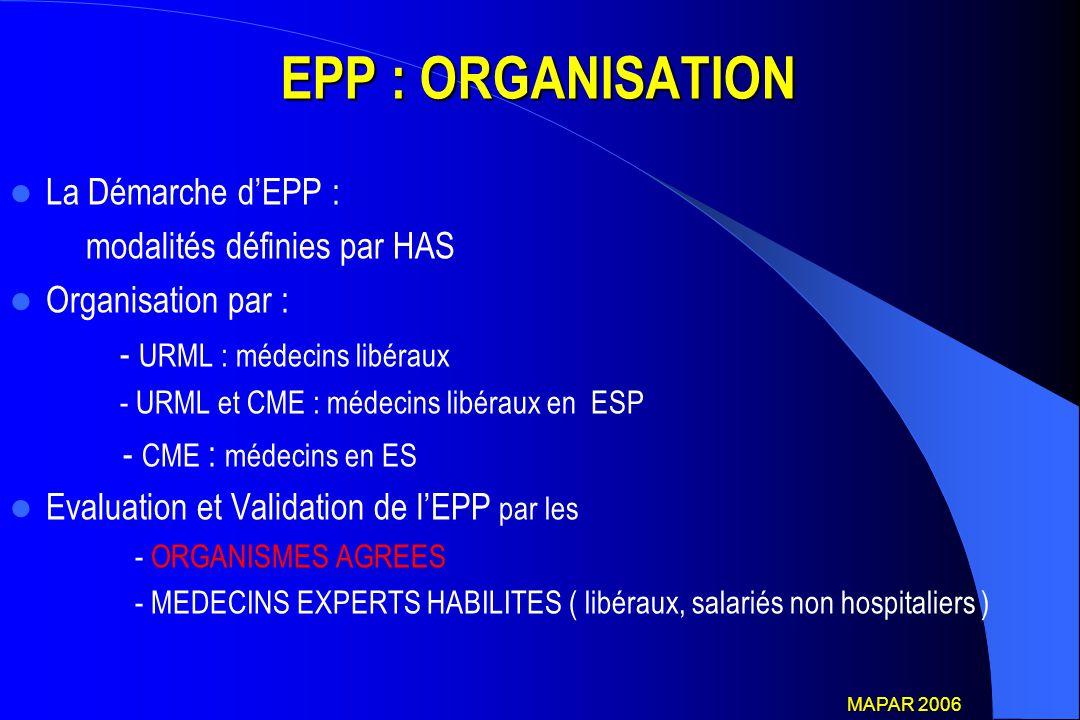 EPP : ORGANISATION La Démarche d'EPP : modalités définies par HAS
