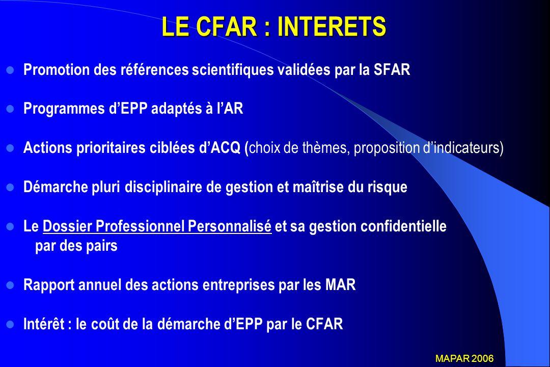 LE CFAR : INTERETS Promotion des références scientifiques validées par la SFAR. Programmes d'EPP adaptés à l'AR.