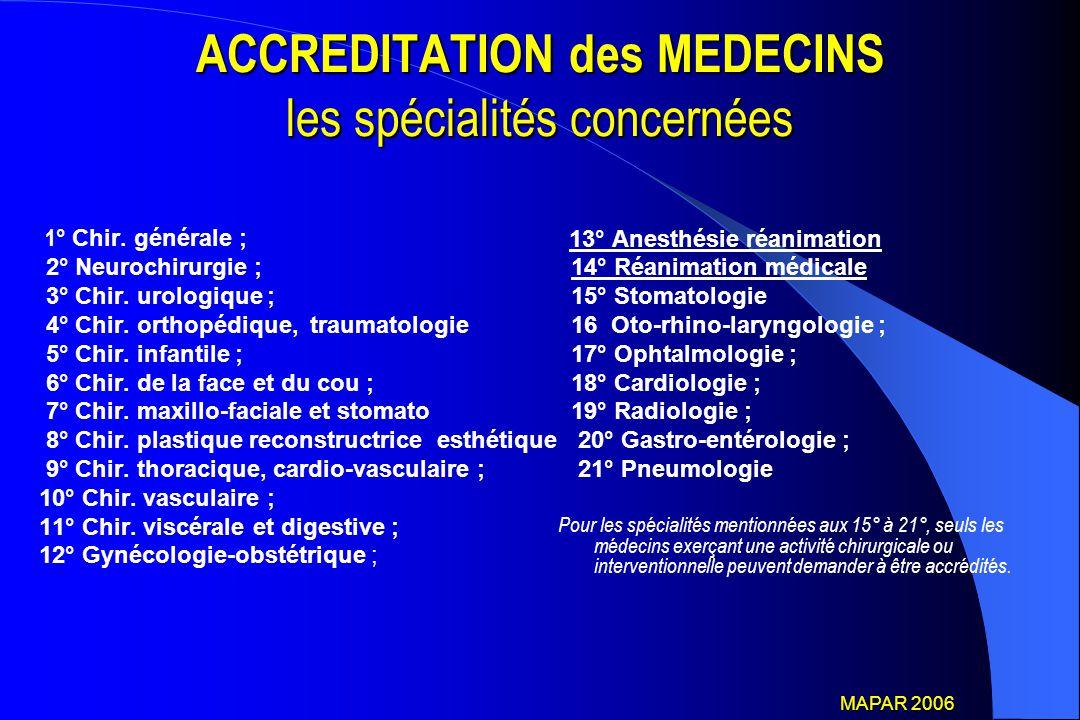 ACCREDITATION des MEDECINS les spécialités concernées