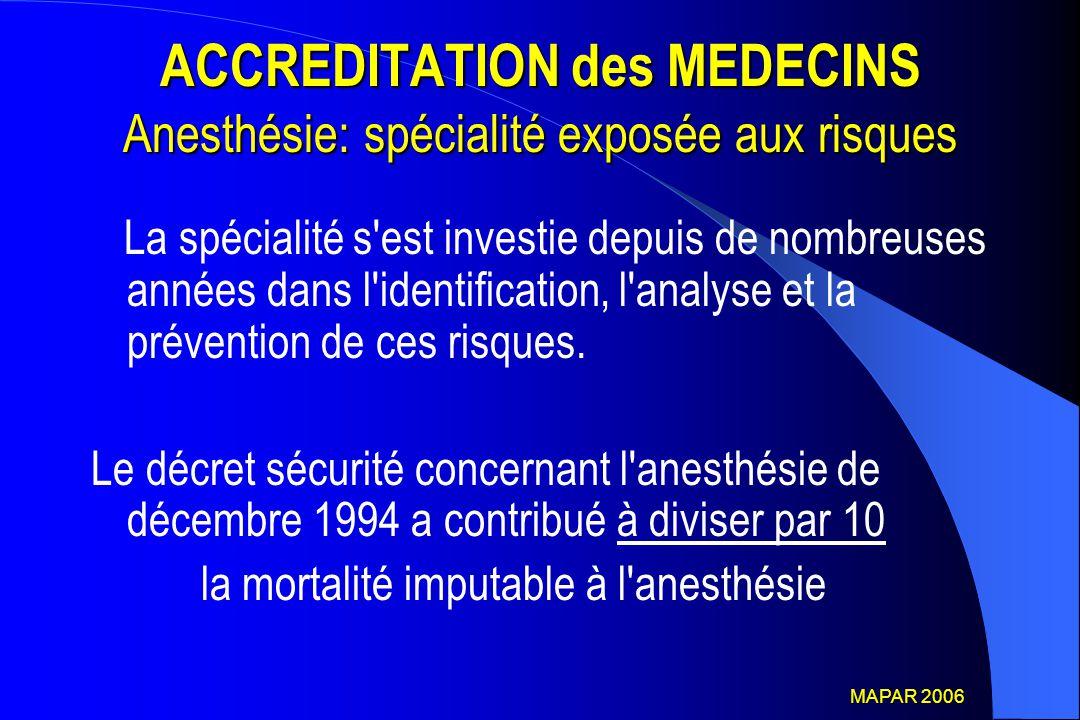 ACCREDITATION des MEDECINS Anesthésie: spécialité exposée aux risques