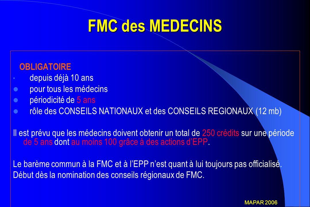 FMC des MEDECINS OBLIGATOIRE depuis déjà 10 ans pour tous les médecins