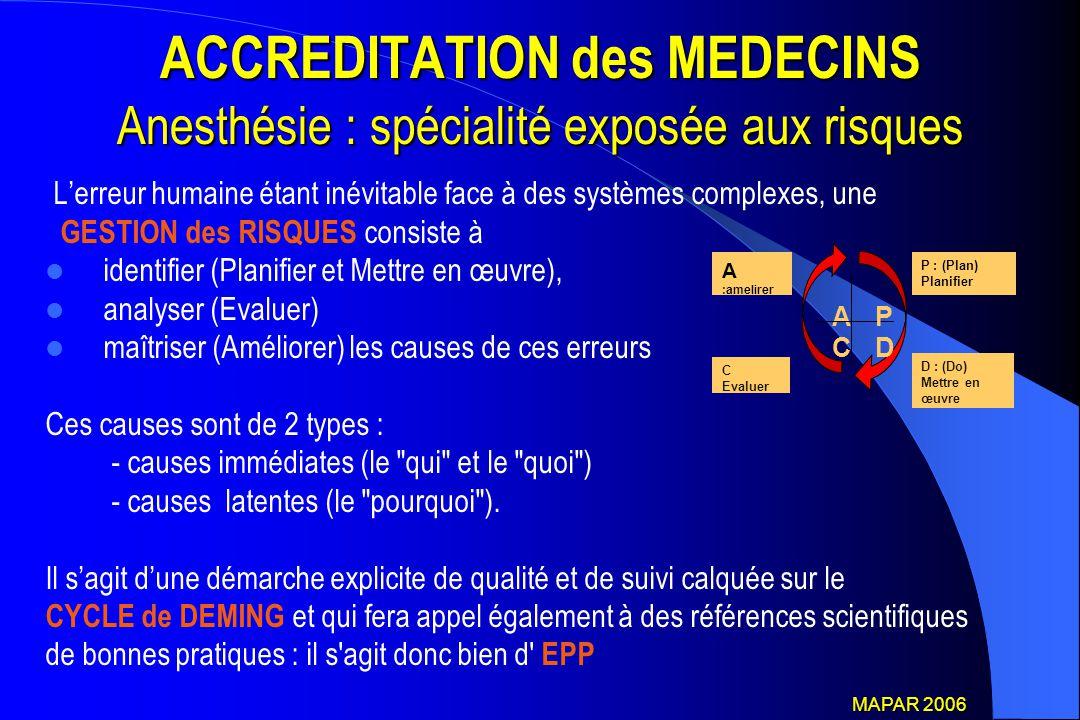 ACCREDITATION des MEDECINS Anesthésie : spécialité exposée aux risques