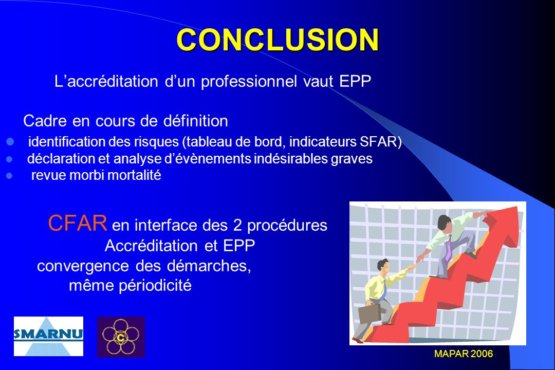 CONCLUSION CFAR en interface des 2 procédures