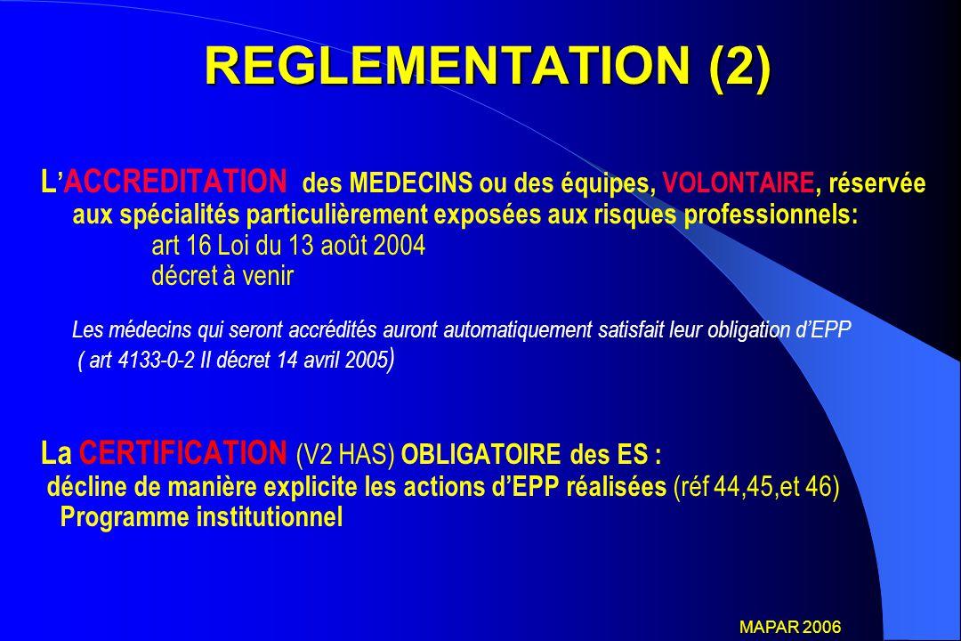 REGLEMENTATION (2)