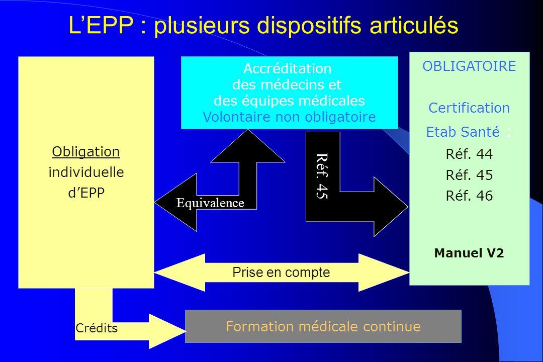 L'EPP : plusieurs dispositifs articulés