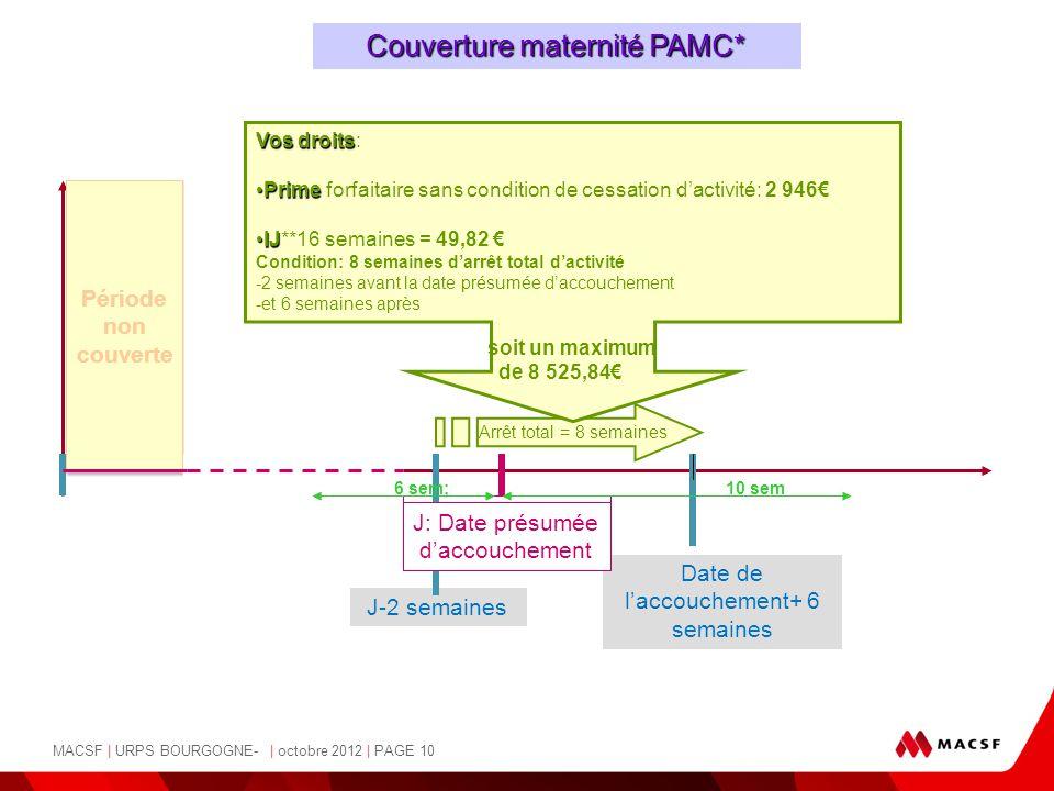 Couverture maternité PAMC*