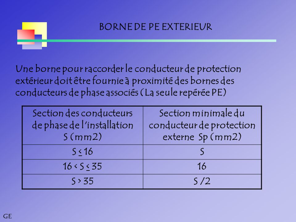 Section des conducteurs de phase de l installation S (mm2)