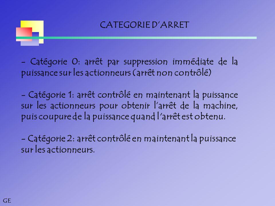 CATEGORIE D'ARRET ‑ Catégorie 0: arrêt par suppression immédiate de la puissance sur les actionneurs (arrêt non contrôlé)