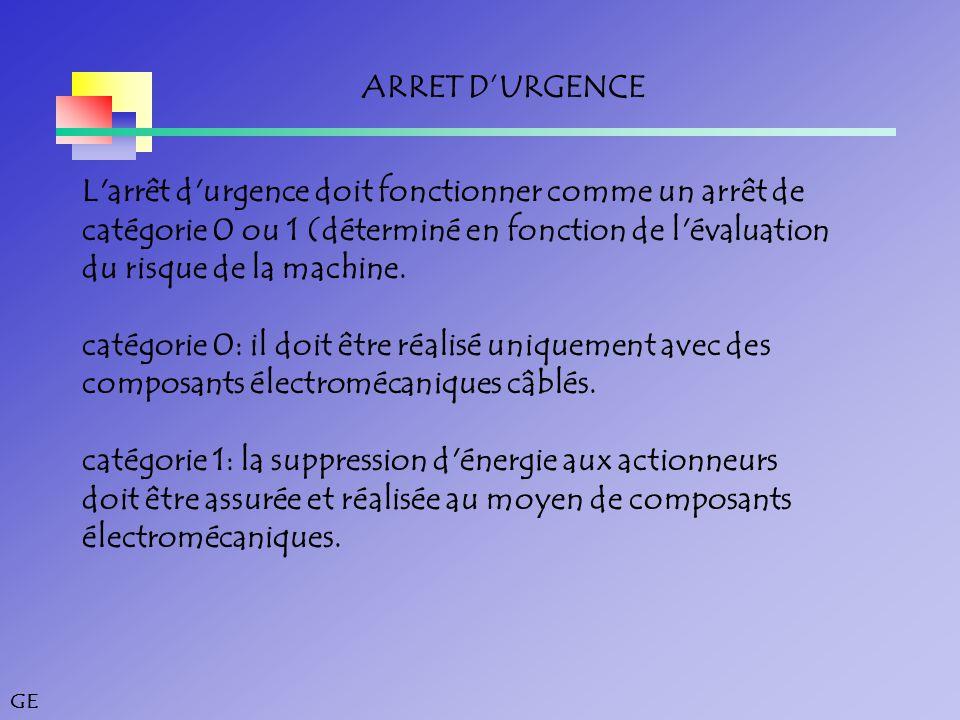 ARRET D'URGENCE L arrêt d urgence doit fonctionner comme un arrêt de catégorie 0 ou 1 (déterminé en fonction de l évaluation du risque de la machine.