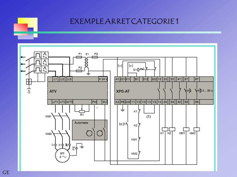 EXEMPLE ARRET CATEGORIE 1