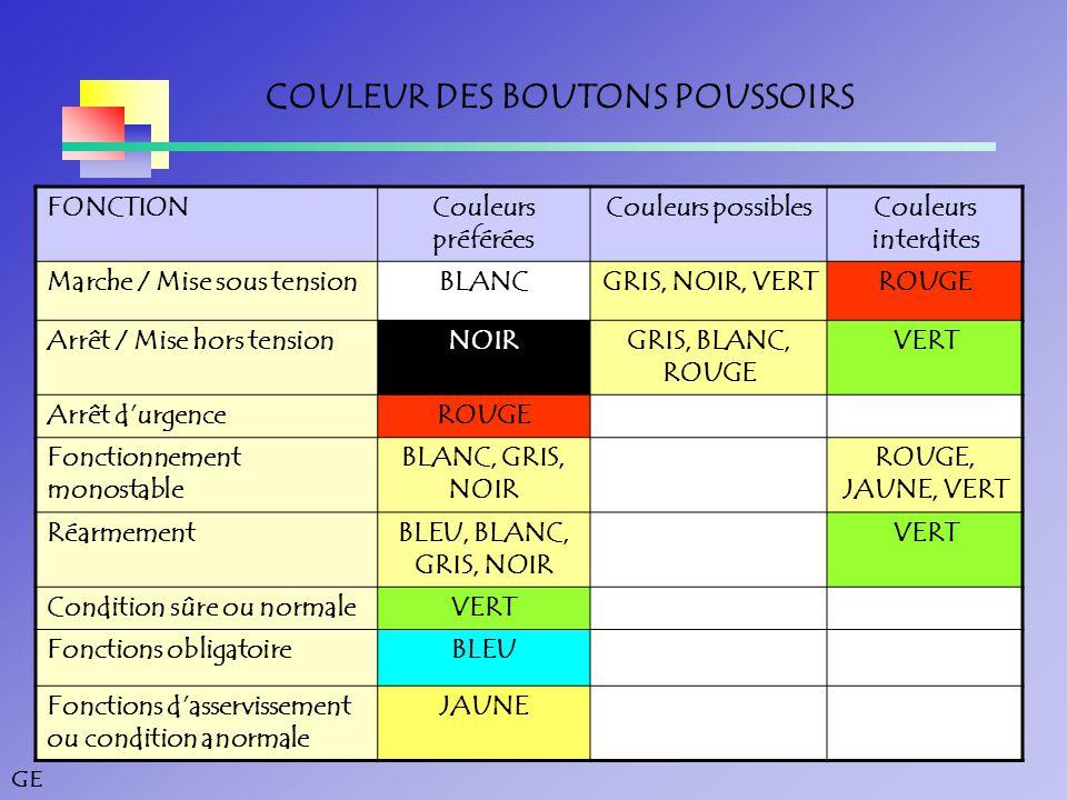 COULEUR DES BOUTONS POUSSOIRS