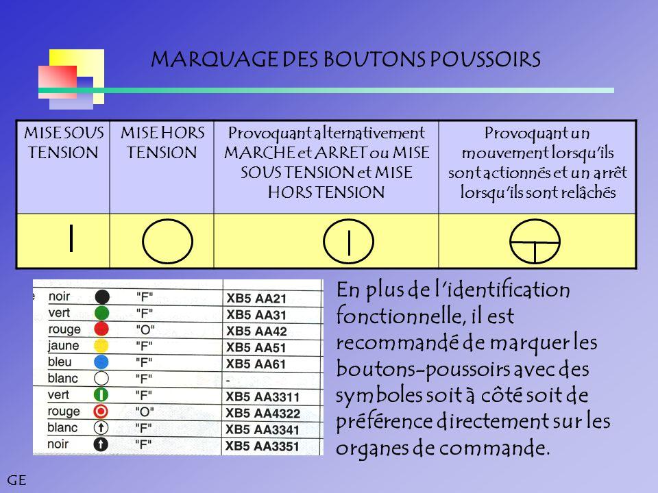 MARQUAGE DES BOUTONS POUSSOIRS