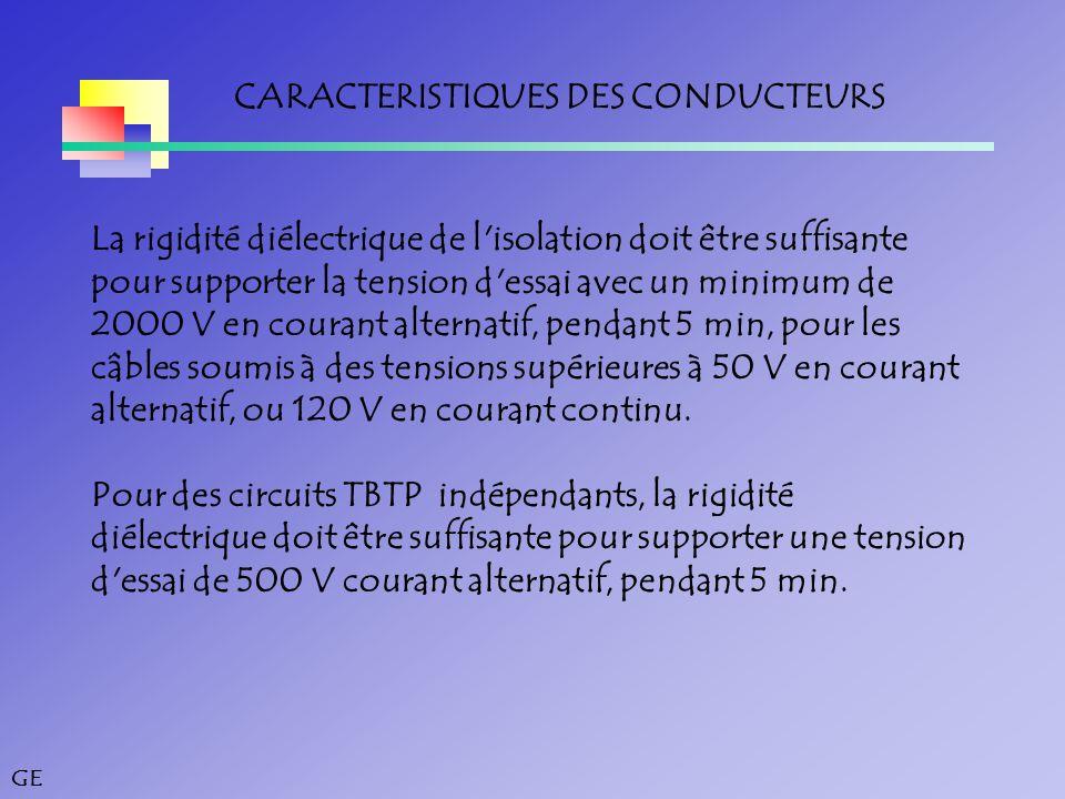 CARACTERISTIQUES DES CONDUCTEURS