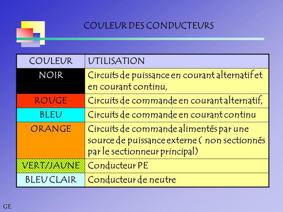 COULEUR DES CONDUCTEURS