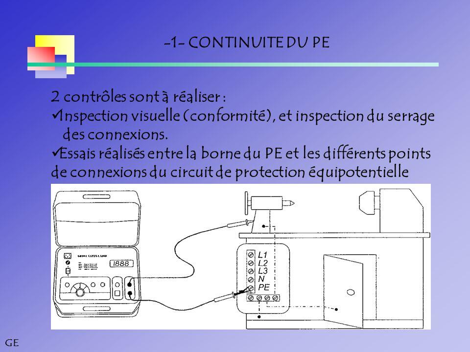 -1- CONTINUITE DU PE 2 contrôles sont à réaliser : Inspection visuelle (conformité), et inspection du serrage.