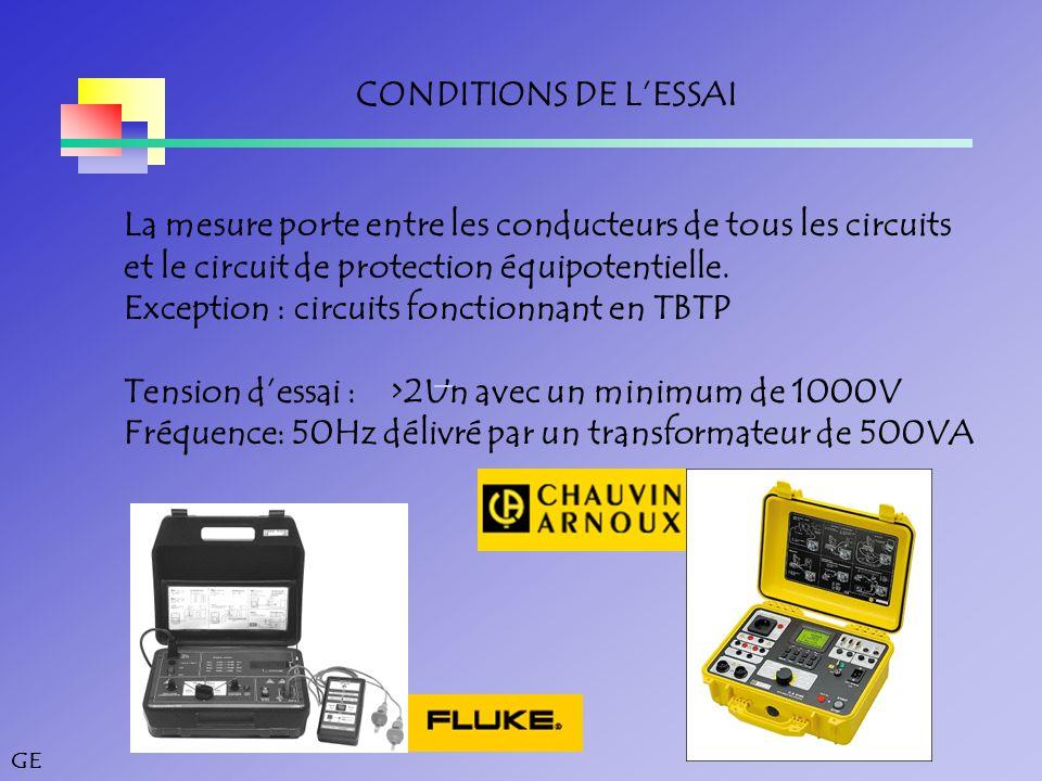 CONDITIONS DE L'ESSAI La mesure porte entre les conducteurs de tous les circuits. et le circuit de protection équipotentielle.