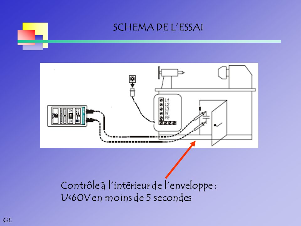 SCHEMA DE L'ESSAI Contrôle à l'intérieur de l'enveloppe : U<60V en moins de 5 secondes