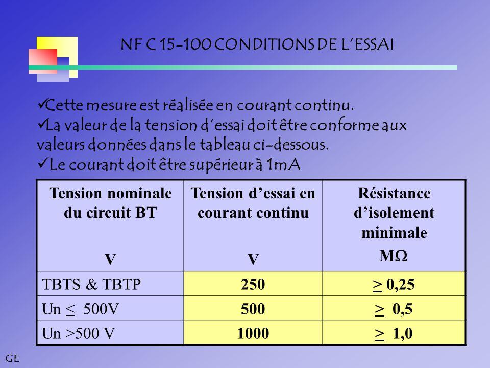 NF C 15-100 CONDITIONS DE L'ESSAI