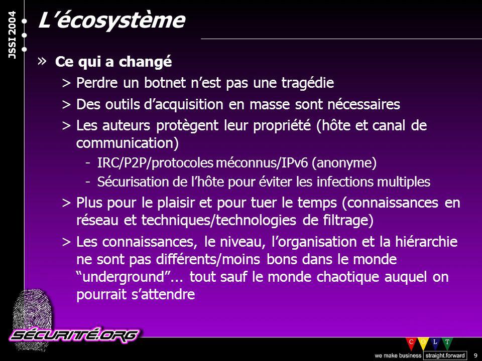 L'écosystème Ce qui a changé Perdre un botnet n'est pas une tragédie