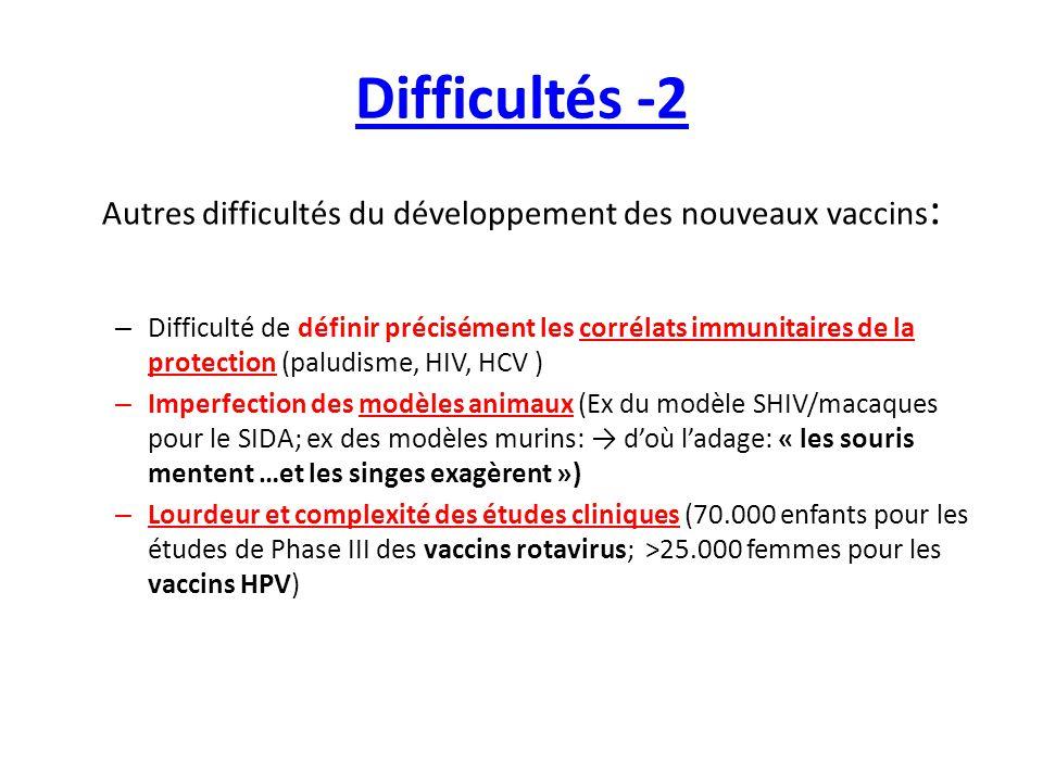 Difficultés -2 Autres difficultés du développement des nouveaux vaccins:
