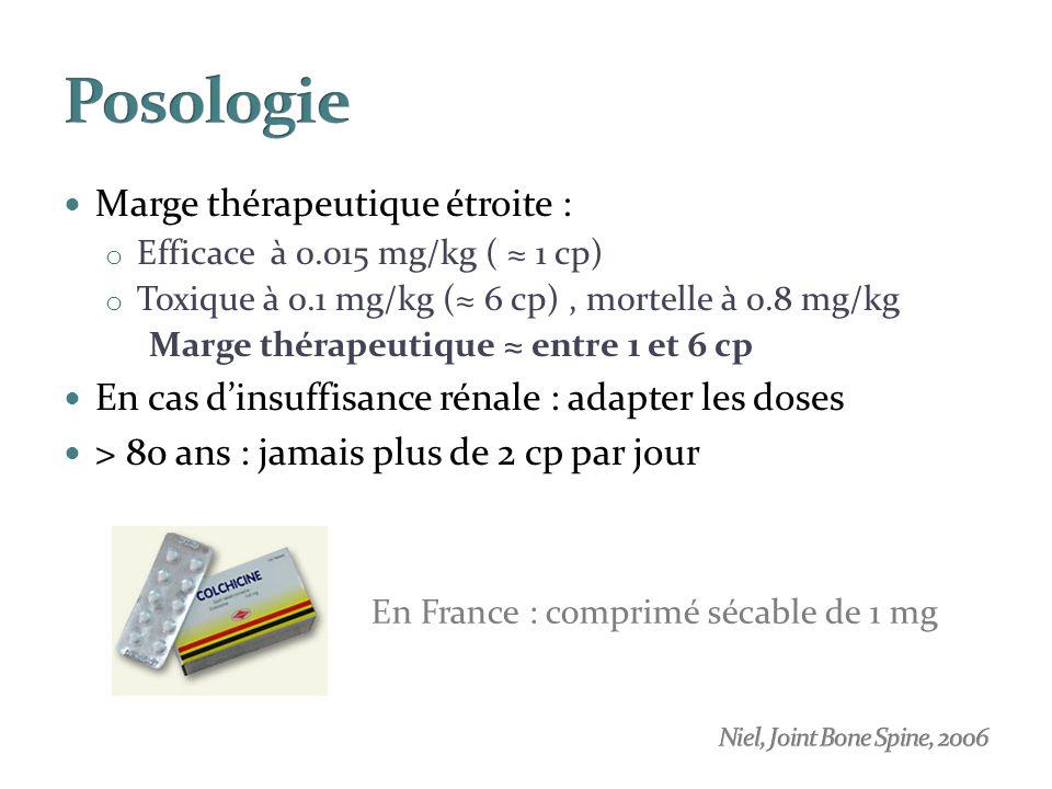 Posologie Marge thérapeutique étroite :