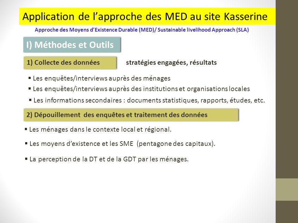 Application de l'approche des MED au site Kasserine
