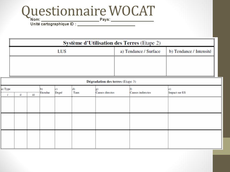Questionnaire WOCAT Nom: ___________________________ Pays: ____________________.