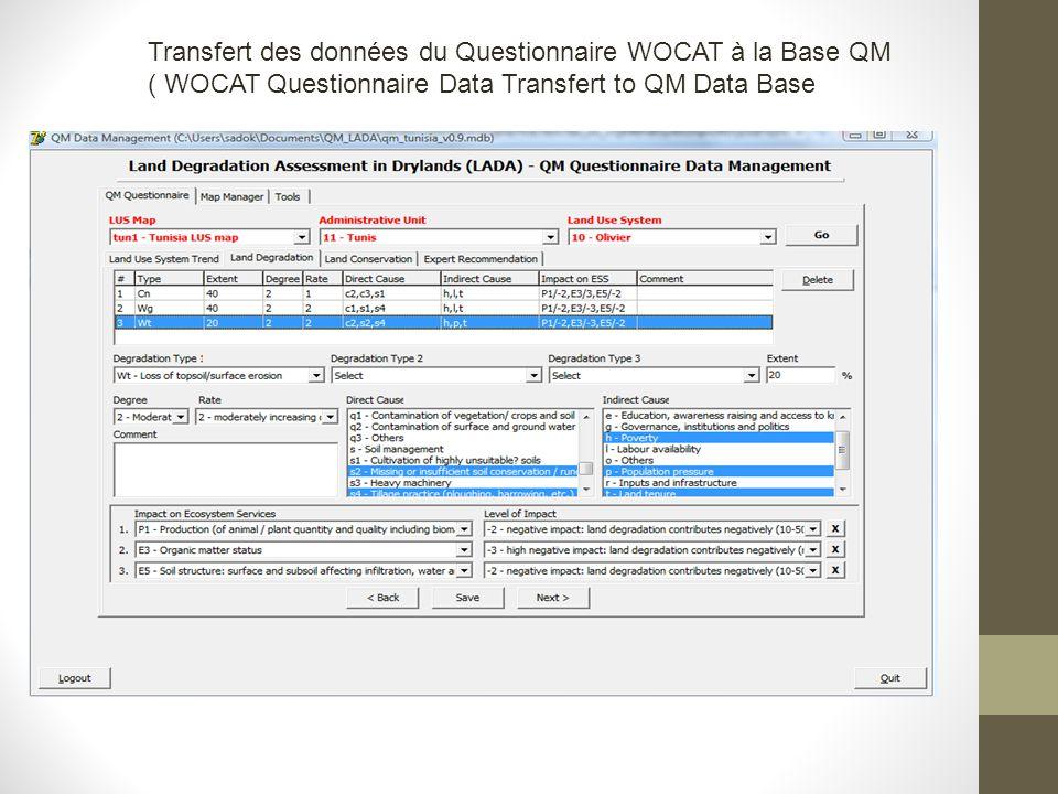 Transfert des données du Questionnaire WOCAT à la Base QM