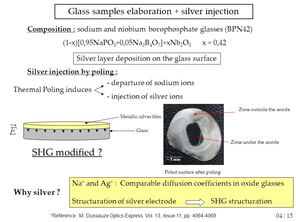 SHG modified Glass samples elaboration + silver injection
