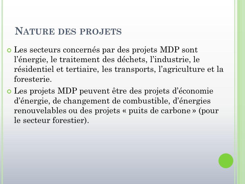 Nature des projets
