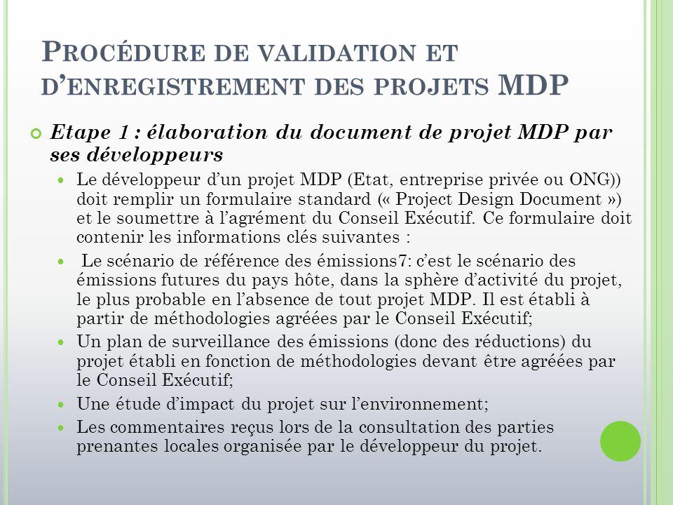 Procédure de validation et d'enregistrement des projets MDP
