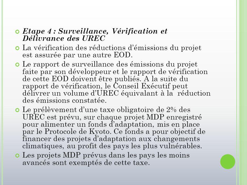 Etape 4 : Surveillance, Vérification et Délivrance des UREC