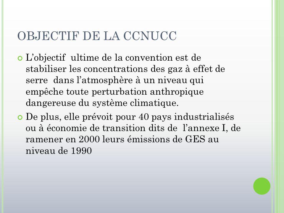 OBJECTIF DE LA CCNUCC