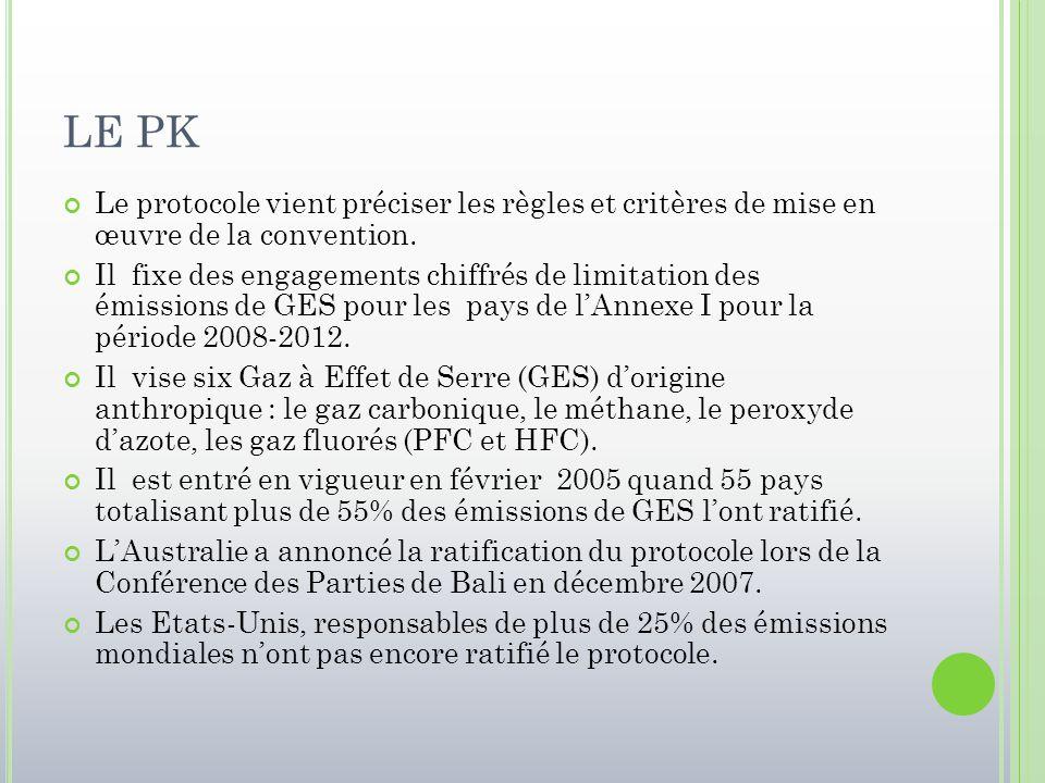 LE PK Le protocole vient préciser les règles et critères de mise en œuvre de la convention.