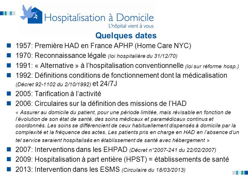 Quelques dates 1957: Première HAD en France APHP (Home Care NYC)