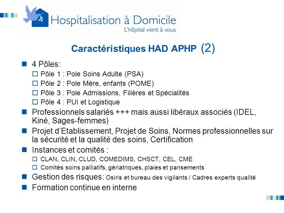 Caractéristiques HAD APHP (2)