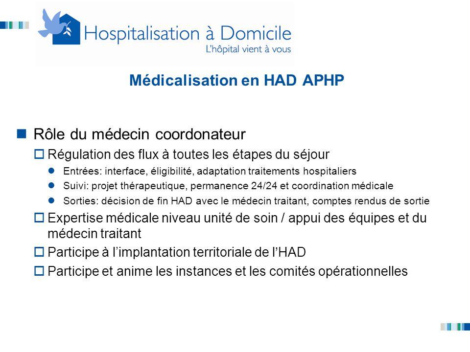 Médicalisation en HAD APHP
