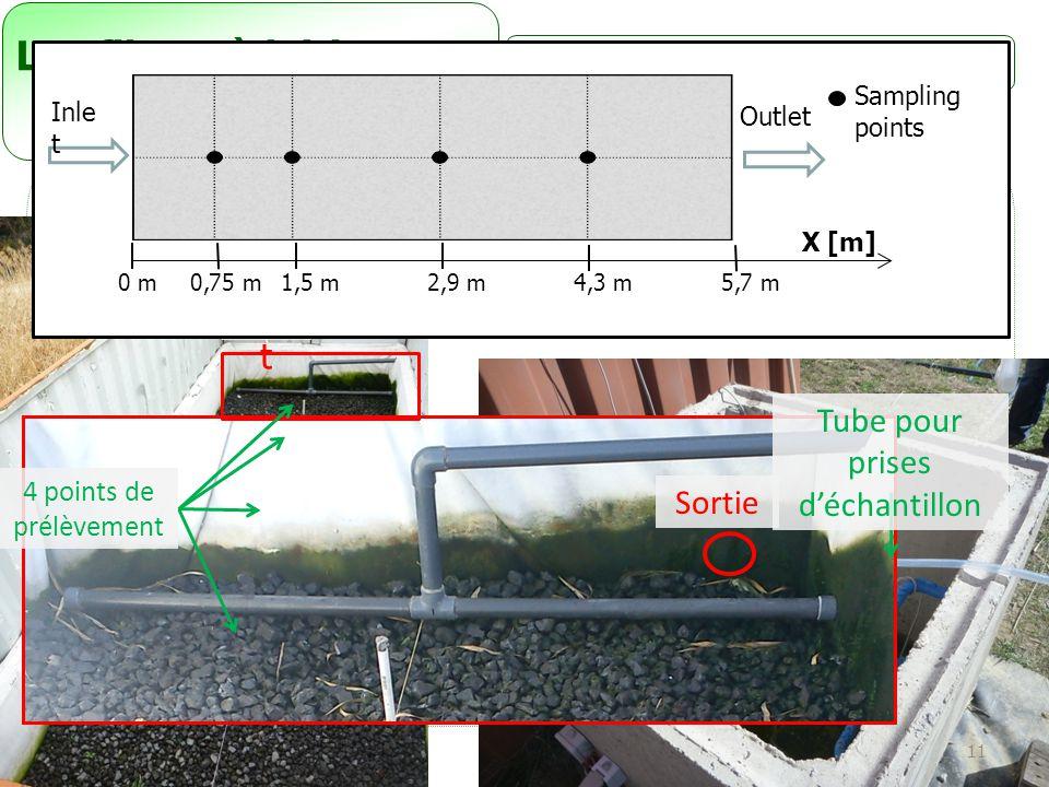 Tube pour prises d'échantillon