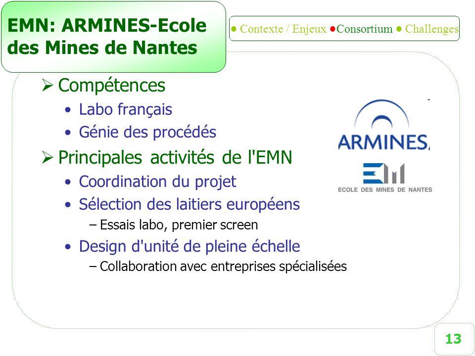 EMN: ARMINES-Ecole des Mines de Nantes