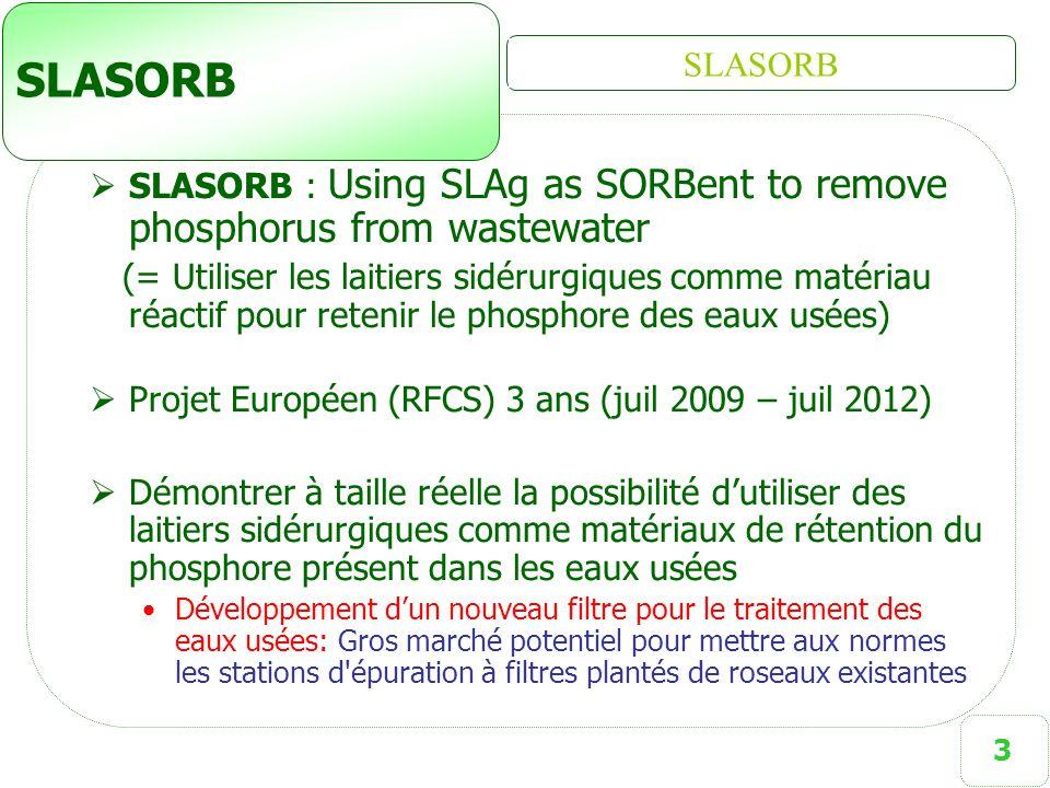 SLASORB SLASORB. SLASORB : Using SLAg as SORBent to remove phosphorus from wastewater.