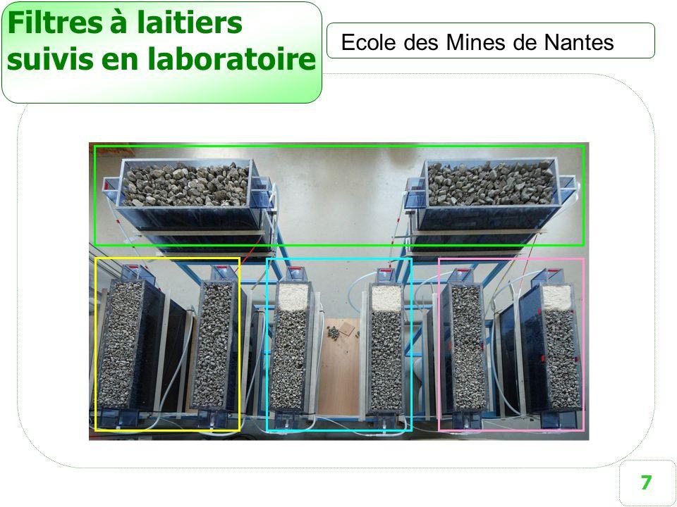 Filtres à laitiers suivis en laboratoire