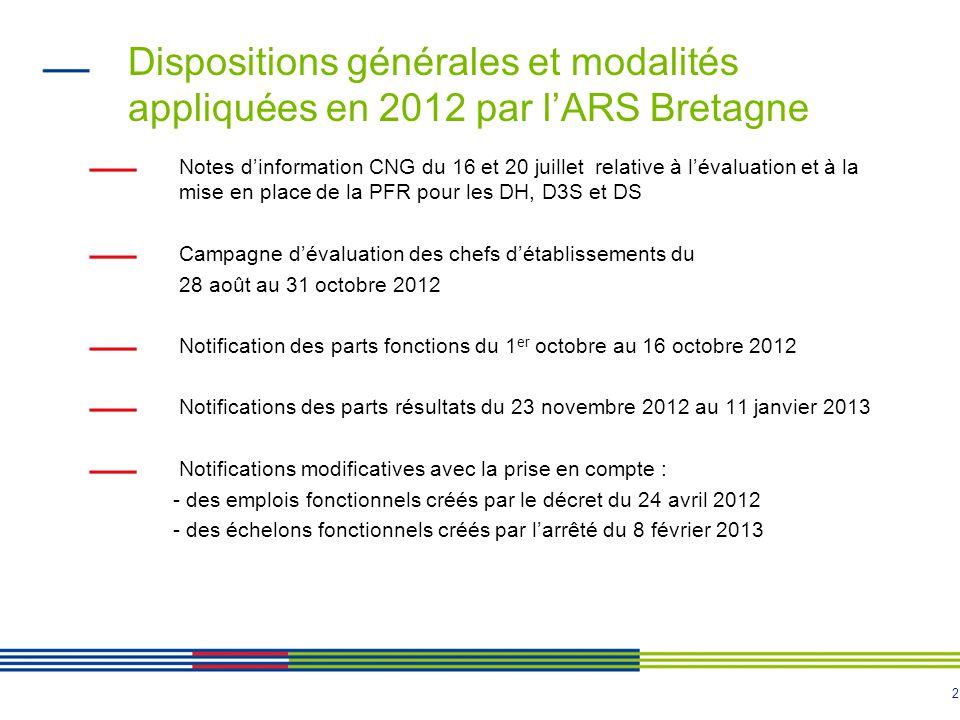 Dispositions générales et modalités appliquées en 2012 par l'ARS Bretagne