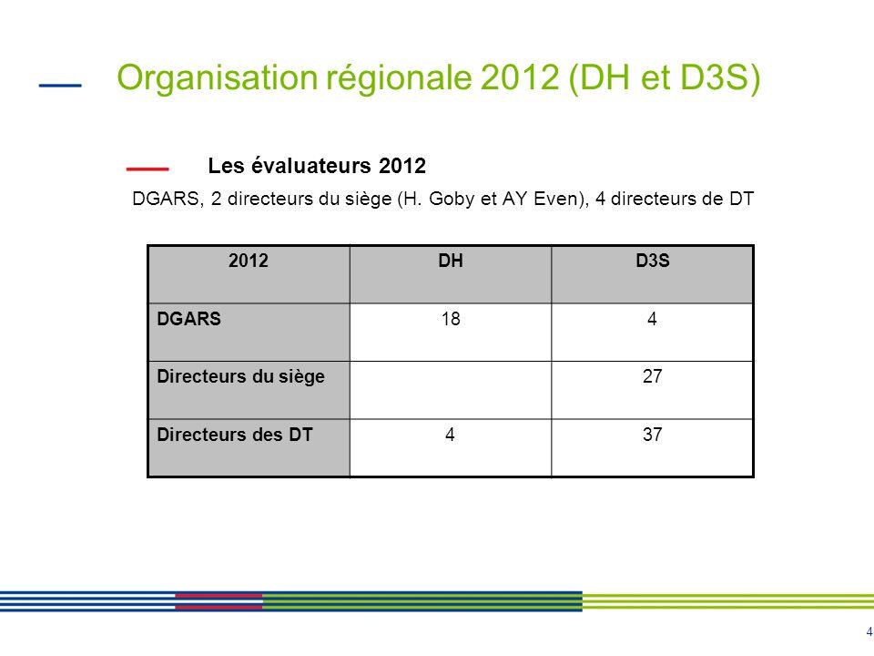 Organisation régionale 2012 (DH et D3S)