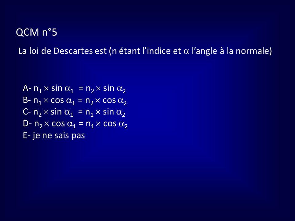 QCM n°5 La loi de Descartes est (n étant l'indice et a l'angle à la normale) A- n1  sin a1 = n2  sin a2.