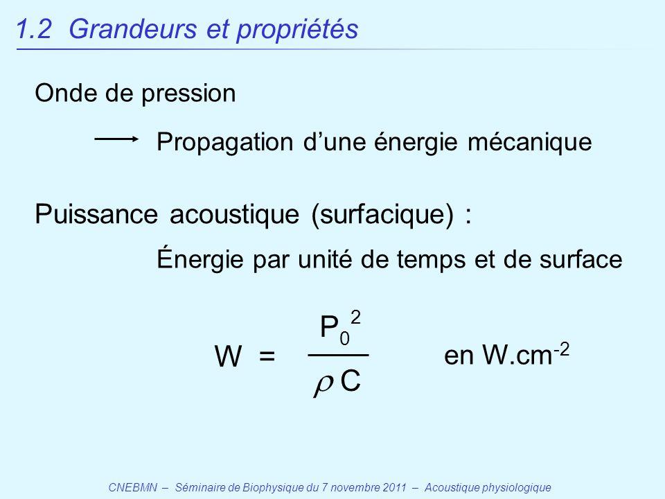 r C P02 W = 1.2 Grandeurs et propriétés