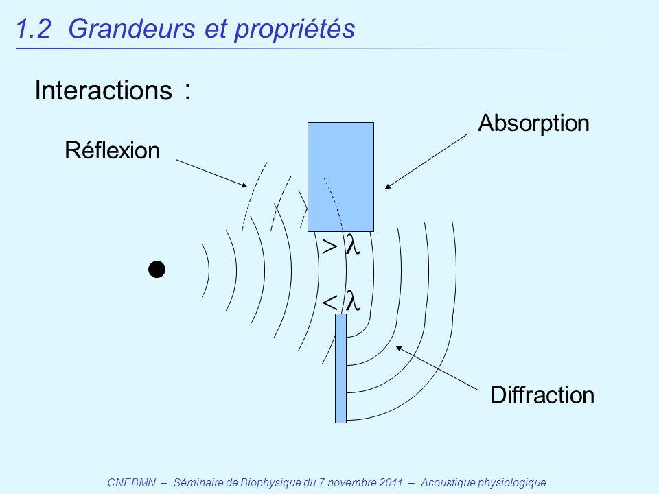 > l < l 1.2 Grandeurs et propriétés Interactions : Absorption