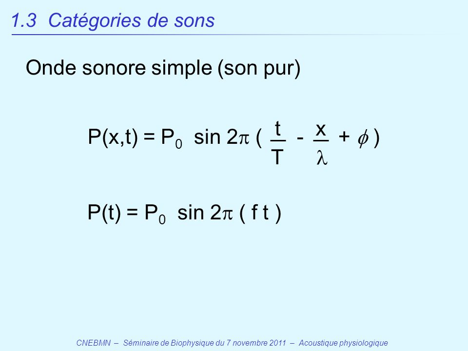 Onde sonore simple (son pur)