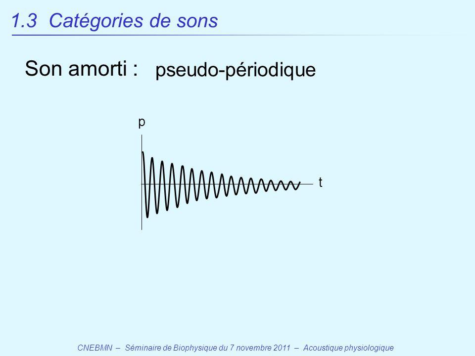 Son amorti : 1.3 Catégories de sons pseudo-périodique p t