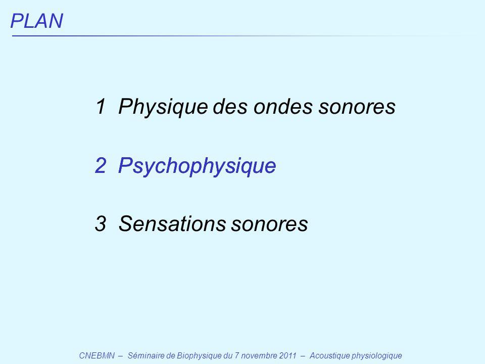 1 Physique des ondes sonores