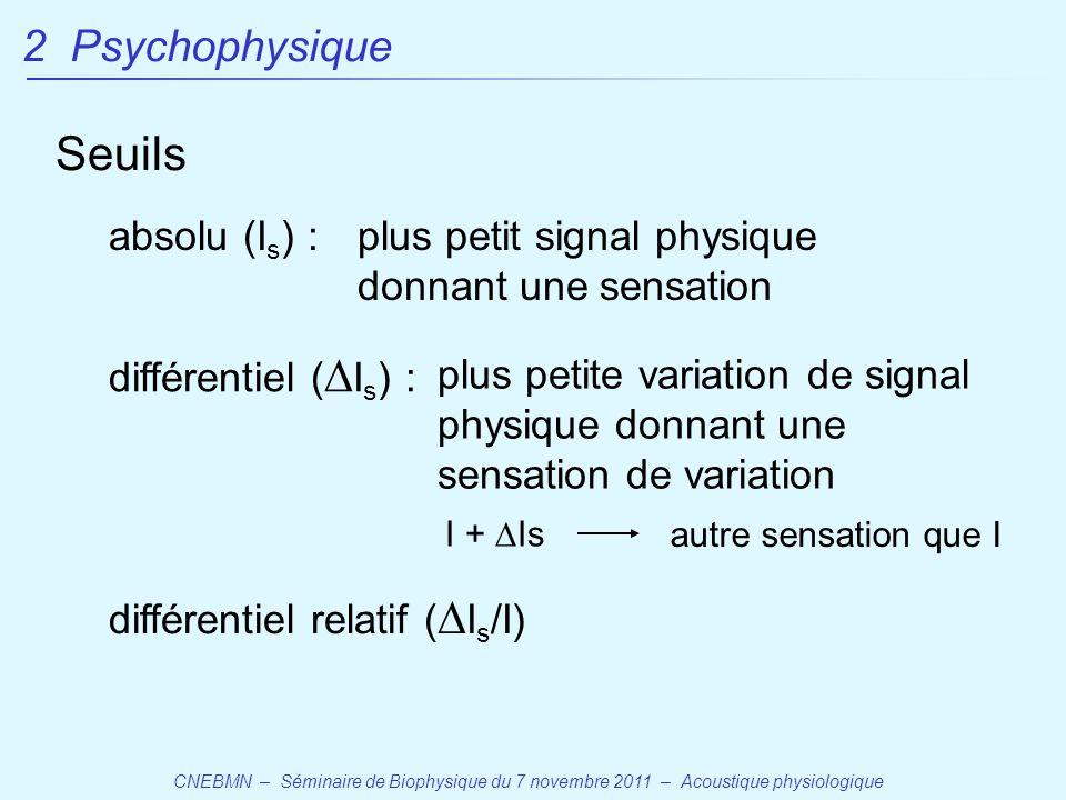 Seuils 2 Psychophysique absolu (Is) :